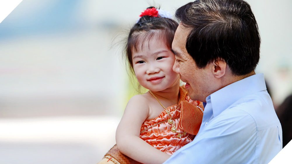 NIST Safety, Security & Child Safeguarding